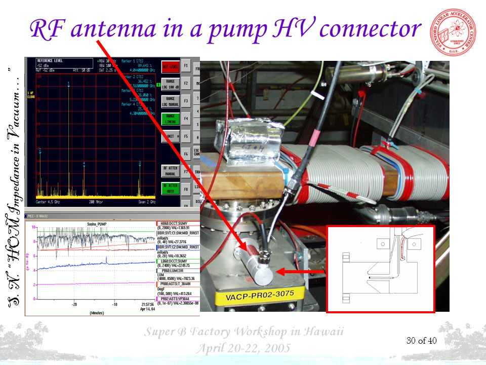 S. N. HOM Impedance in Vacuum … 30 of 40 RF antenna in a pump HV connector