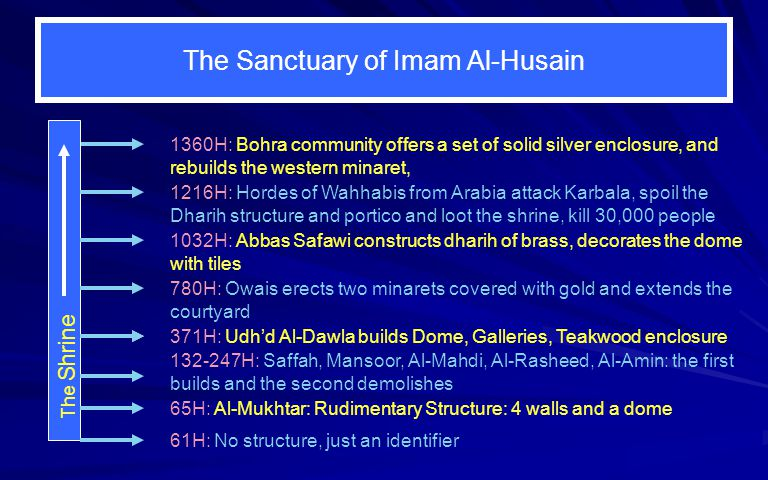 The Sanctuary of Imam Al-Husain 65H: Al-Mukhtar: Rudimentary Structure: 4 walls and a dome 132-247H: Saffah, Mansoor, Al-Mahdi, Al-Rasheed, Al-Amin: the first builds and the second demolishes 371H: Udhd Al-Dawla builds Dome, Galleries, Teakwood enclosure 1360H: Bohra community offers a set of solid silver enclosure, and rebuilds the western minaret, 1216H: Hordes of Wahhabis from Arabia attack Karbala, spoil the Dharih structure and portico and loot the shrine, kill 30,000 people 780H: Owais erects two minarets covered with gold and extends the courtyard 1032H: Abbas Safawi constructs dharih of brass, decorates the dome with tiles 61H: No structure, just an identifier The Shrine