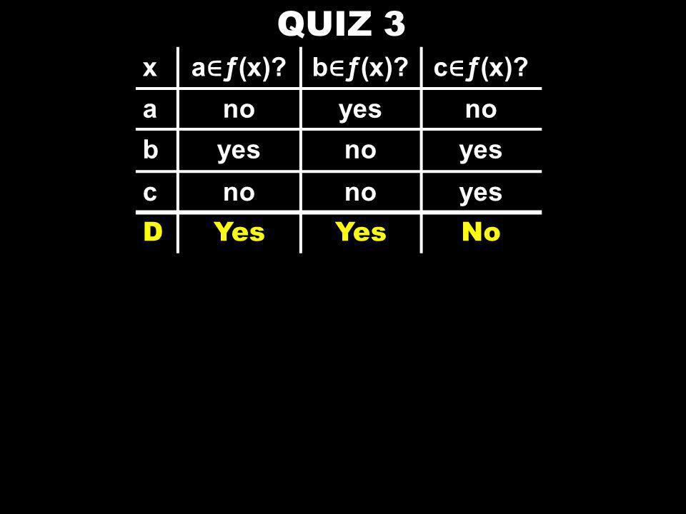 QUIZ 3 x a ƒ(x) b ƒ(x) c ƒ(x) anoyesno byesnoyes cno yes DYes No