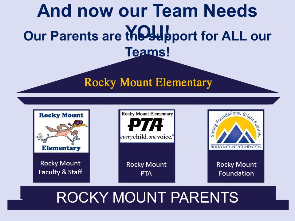 And now our Team Needs YOU. Our Parents are the support for ALL our Teams.
