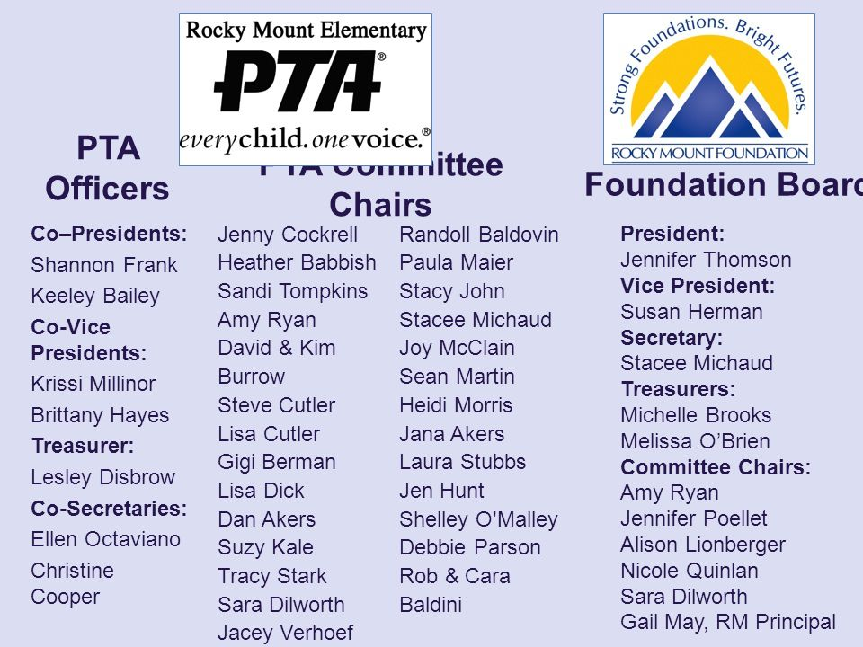 PTA Officers Co–Presidents: Shannon Frank Keeley Bailey Co-Vice Presidents: Krissi Millinor Brittany Hayes Treasurer: Lesley Disbrow Co-Secretaries: Ellen Octaviano Christine Cooper Foundation Board President: Jennifer Thomson Vice President: Susan Herman Secretary: Stacee Michaud Treasurers: Michelle Brooks Melissa OBrien Committee Chairs: Amy Ryan Jennifer Poellet Alison Lionberger Nicole Quinlan Sara Dilworth Gail May, RM Principal PTA Committee Chairs Jenny Cockrell Heather Babbish Sandi Tompkins Amy Ryan David & Kim Burrow Steve Cutler Lisa Cutler Gigi Berman Lisa Dick Dan Akers Suzy Kale Tracy Stark Sara Dilworth Jacey Verhoef Randoll Baldovin Paula Maier Stacy John Stacee Michaud Joy McClain Sean Martin Heidi Morris Jana Akers Laura Stubbs Jen Hunt Shelley O Malley Debbie Parson Rob & Cara Baldini