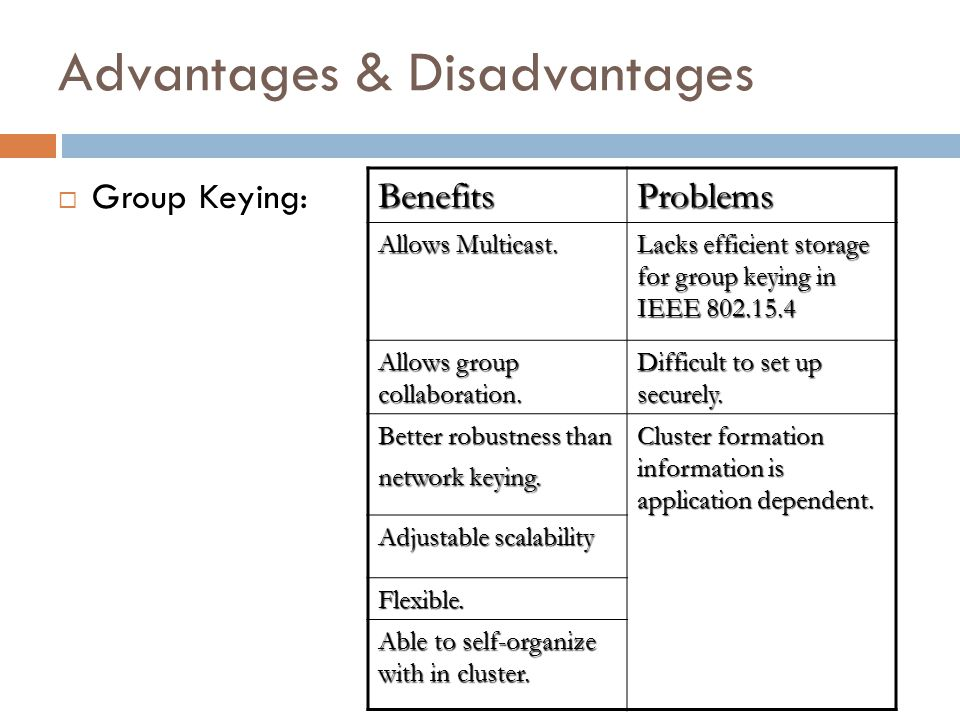 Advantages & Disadvantages Group Keying: BenefitsProblems Allows Multicast.