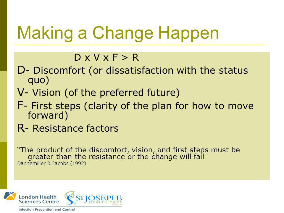Making a Change Happen D x V x F > R D - Discomfort (or dissatisfaction with the status quo) V - Vision (of the preferred future) F - First steps (clarity of the plan for how to move forward) R - Resistance factors The product of the discomfort, vision, and first steps must be greater than the resistance or the change will fail Dannemiller & Jacobs (1992)