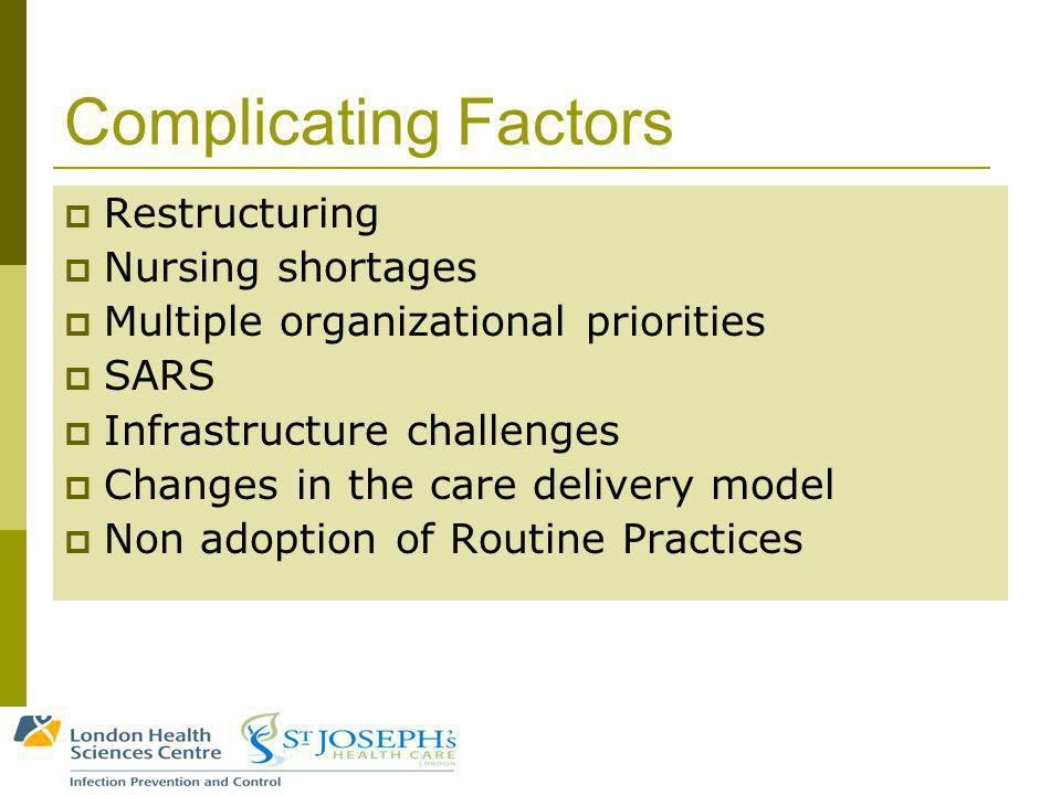 Complicating Factors Restructuring Nursing shortages Multiple organizational priorities SARS Infrastructure challenges Changes in the care delivery model Non adoption of Routine Practices
