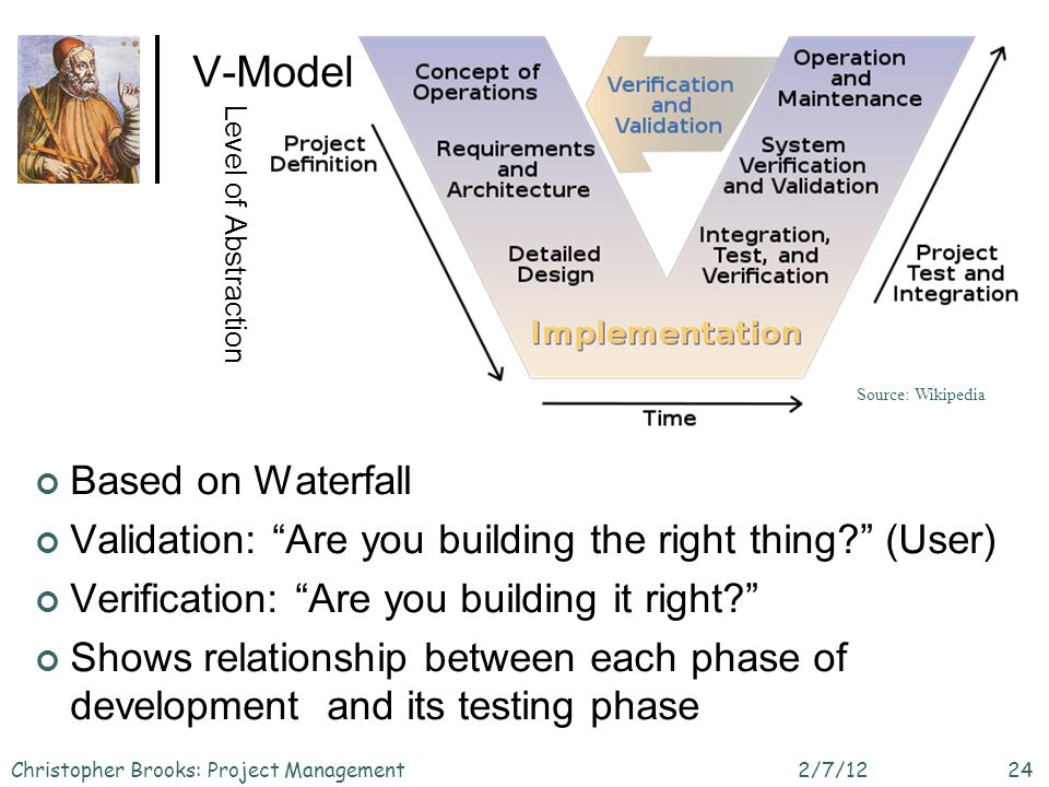 V-Model Level of Abstraction 2/7/12Christopher Brooks: Project Management24 Source: Wikipedia Based on Waterfall Validation: Are you building the right thing.