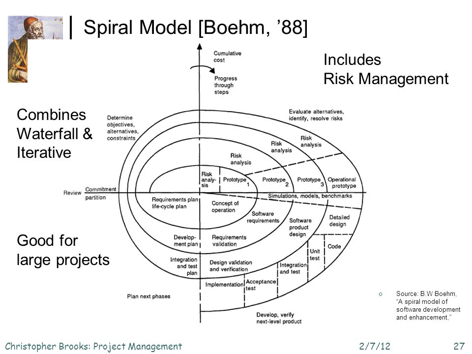 Spiral Model [Boehm, 88] Source: B.W Boehm,A spiral model of software development and enhancement, 2/7/12Christopher Brooks: Project Management27 Good for large projects Combines Waterfall & Iterative Includes Risk Management