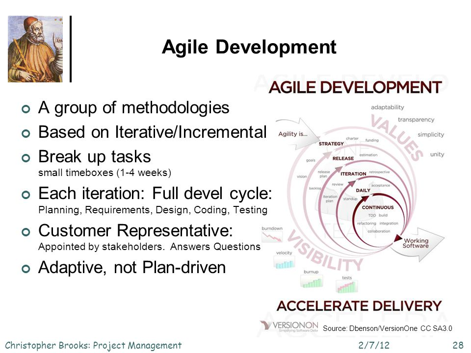 Agile Development 2/7/12Christopher Brooks: Project Management28 A group of methodologies Based on Iterative/Incremental Break up tasks small timeboxes (1-4 weeks) Each iteration: Full devel cycle: Planning, Requirements, Design, Coding, Testing Customer Representative: Appointed by stakeholders.