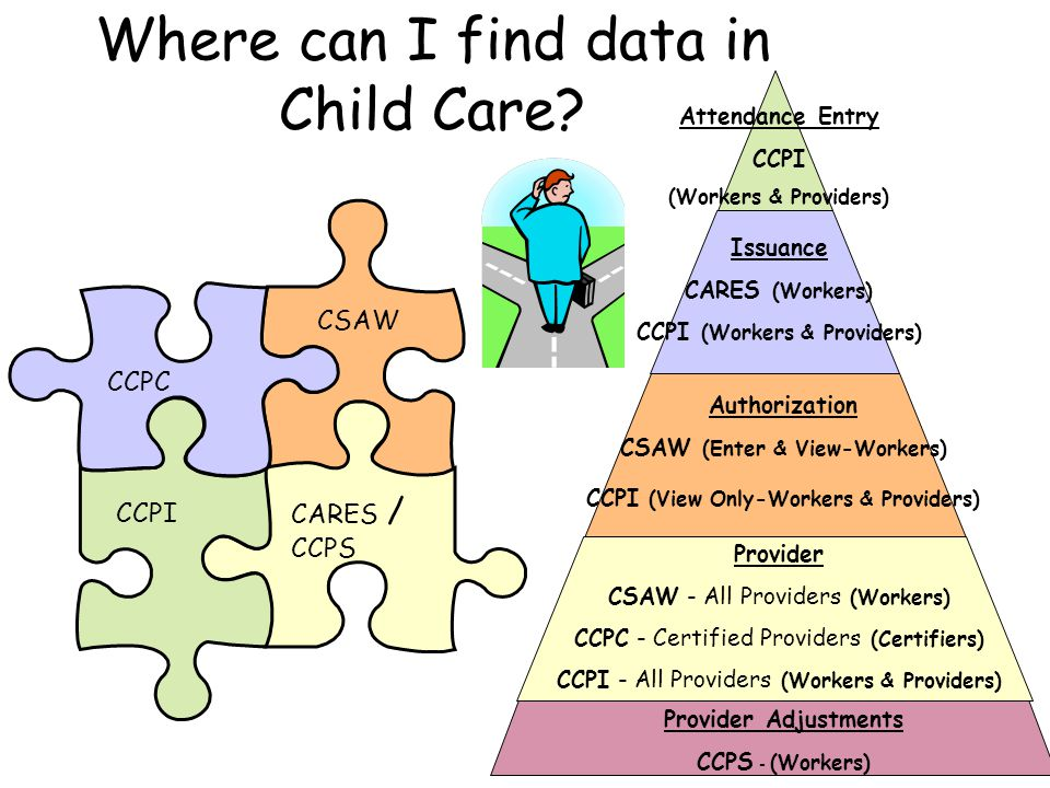 Where can I find data in Child Care.