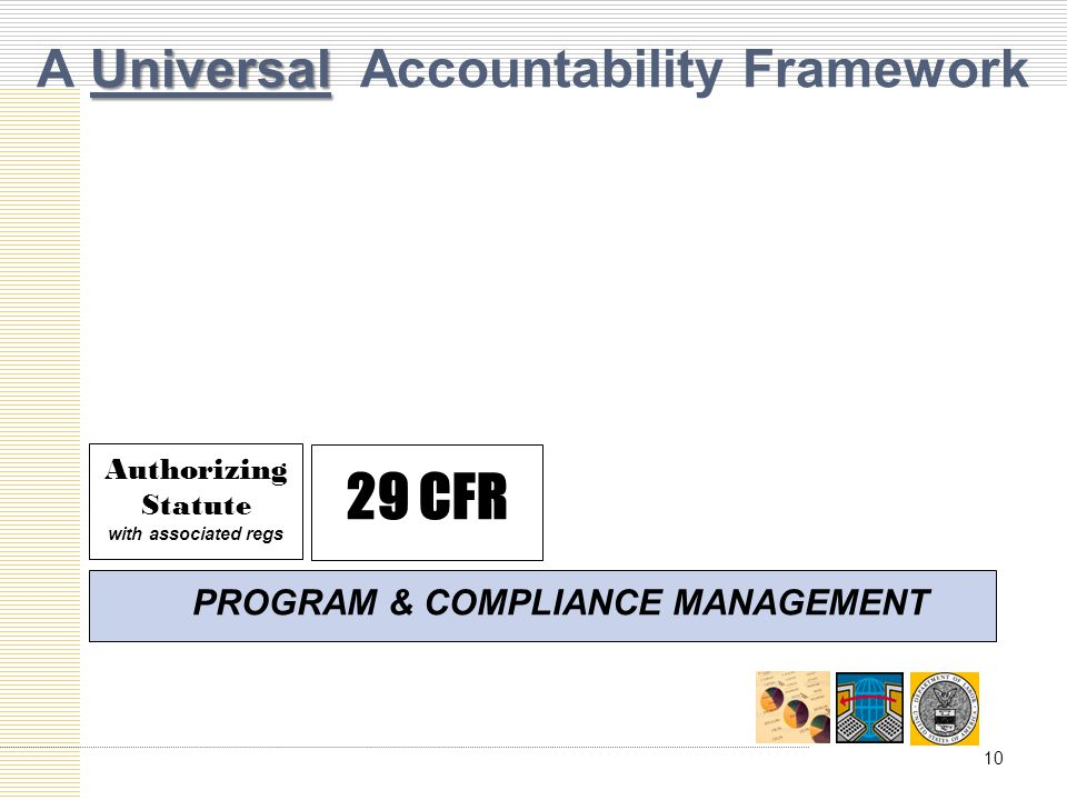 Universal A Universal Accountability Framework Authorizing Statute with associated regs 29 CFR PROGRAM & COMPLIANCE MANAGEMENT 10