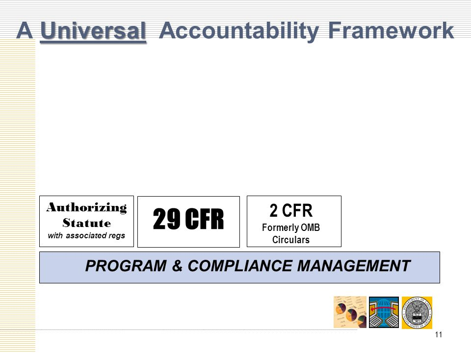 Universal A Universal Accountability Framework Authorizing Statute with associated regs 2 CFR Formerly OMB Circulars 29 CFR PROGRAM & COMPLIANCE MANAGEMENT 11