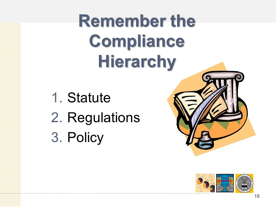 Remember the Compliance Hierarchy 1.Statute 2.Regulations 3.Policy 18