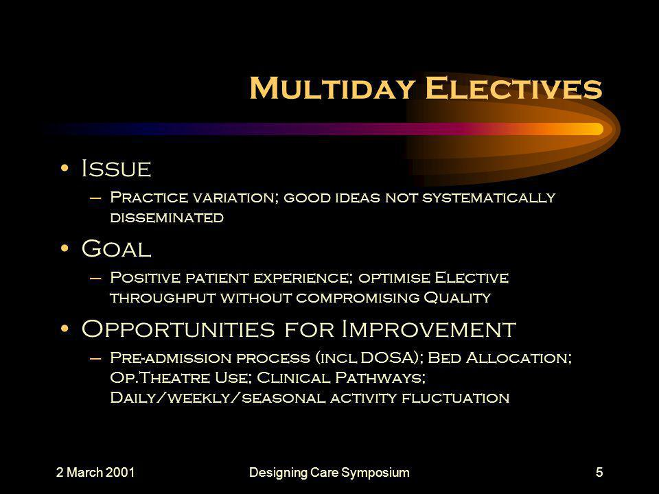 2 March 2001Designing Care Symposium5 Multiday Electives Issue –Practice variation; good ideas not systematically disseminated Goal –Positive patient experience; optimise Elective throughput without compromising Quality Opportunities for Improvement –Pre-admission process (incl DOSA); Bed Allocation; Op.Theatre Use; Clinical Pathways; Daily/weekly/seasonal activity fluctuation