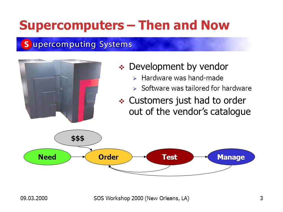 09.03.2000SOS Workshop 2000 (New Orleans, LA)3 Supercomputers – Then and Now Development by vendor Hardware was hand-made Software was tailored for hardware Customers just had to order out of the vendors catalogue TestManageNeedOrder $$$