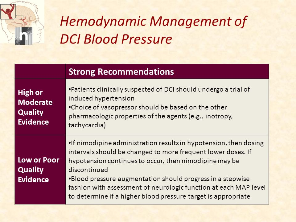 Hemodynamic Management of DCI Blood Pressure Strong Recommendations High or Moderate Quality Evidence Patients clinically suspected of DCI should undergo a trial of induced hypertension Choice of vasopressor should be based on the other pharmacologic properties of the agents (e.g., inotropy, tachycardia) Low or Poor Quality Evidence If nimodipine administration results in hypotension, then dosing intervals should be changed to more frequent lower doses.