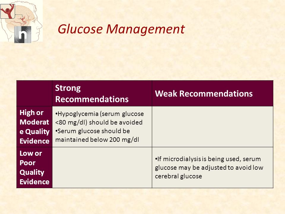 Glucose Management Strong Recommendations Weak Recommendations High or Moderat e Quality Evidence Hypoglycemia (serum glucose <80 mg/dl) should be avoided Serum glucose should be maintained below 200 mg/dl Low or Poor Quality Evidence If microdialysis is being used, serum glucose may be adjusted to avoid low cerebral glucose