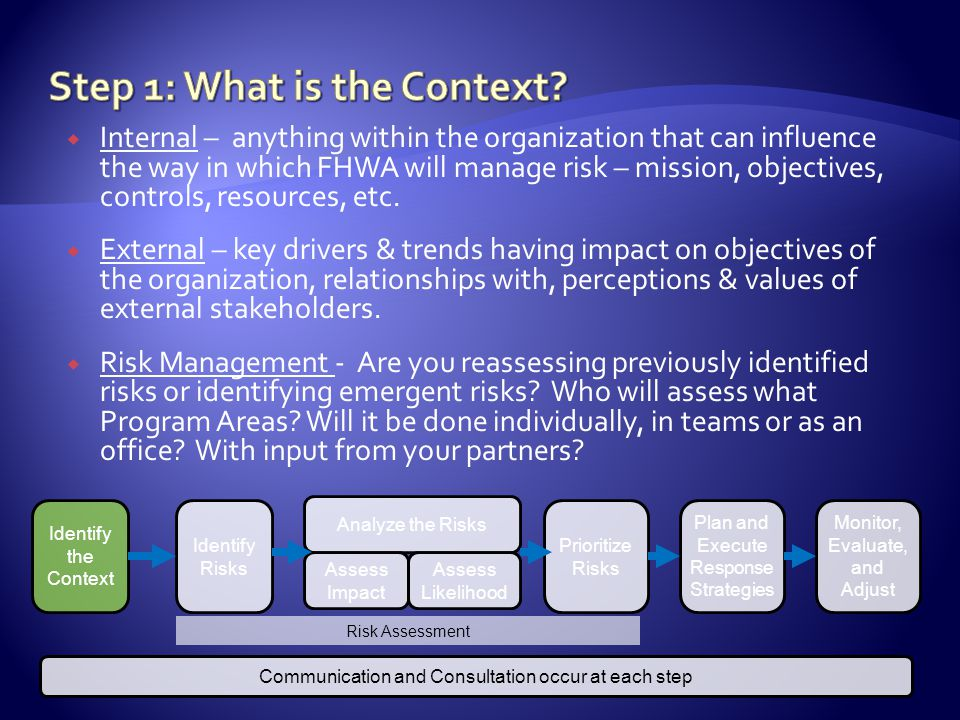 Identify the Context Identify Risks Prioritize Risks Plan and Execute Response Strategies Monitor, Evaluate, and Adjust Communication and Consultation occur at each step Analyze the Risks Assess Impact Assess Likelihood Risk Assessment Internal – anything within the organization that can influence the way in which FHWA will manage risk – mission, objectives, controls, resources, etc.