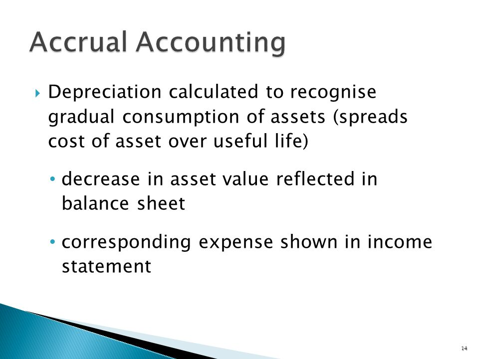 Depreciation calculated to recognise gradual consumption of assets (spreads cost of asset over useful life) decrease in asset value reflected in balance sheet corresponding expense shown in income statement 14
