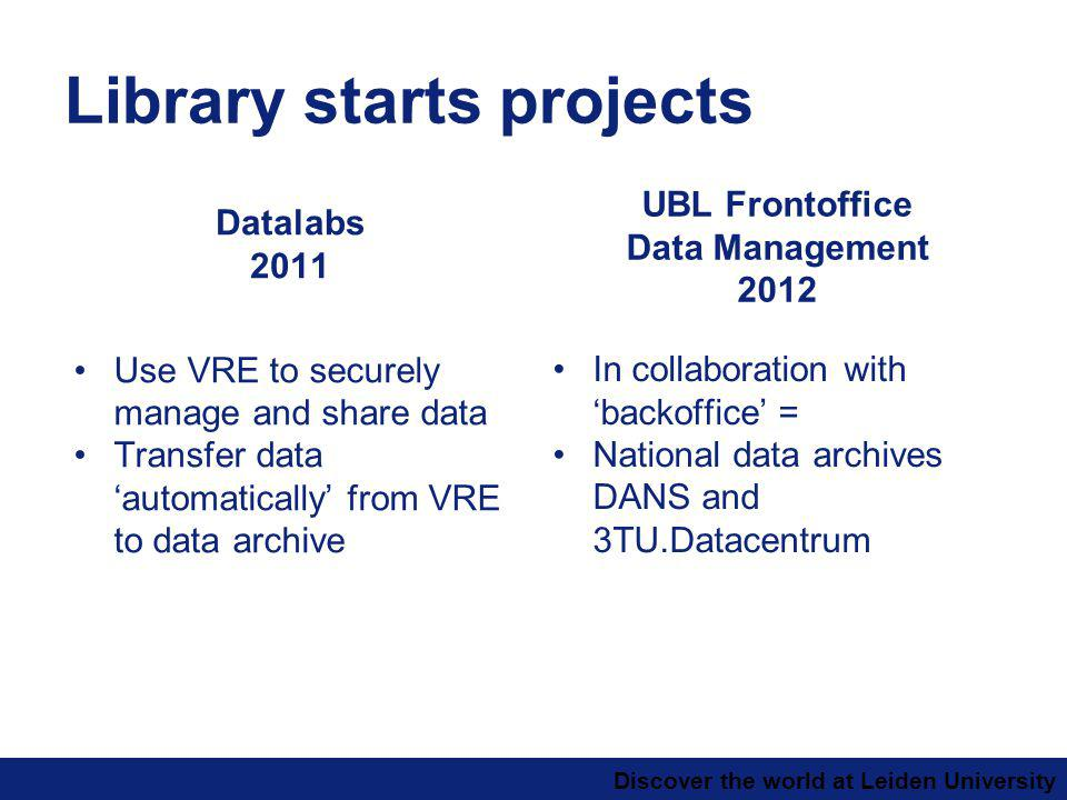Discover the world at Leiden University Library starts projects Datalabs 2011 Use VRE to securely manage and share data Transfer data automatically from VRE to data archive UBL Frontoffice Data Management 2012 In collaboration with backoffice = National data archives DANS and 3TU.Datacentrum