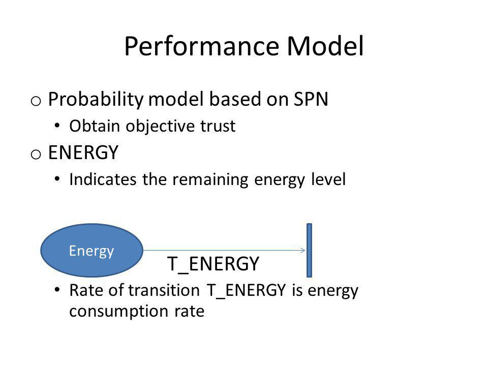 Performance Model o Probability model based on SPN Obtain objective trust o ENERGY Indicates the remaining energy level T_ENERGY Rate of transition T_ENERGY is energy consumption rate Energy