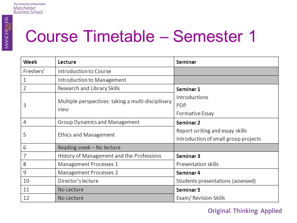 Course Timetable – Semester 1 WeekLectureSeminar FreshersIntroduction to Course 1Introduction to Management 2Research and Library Skills Seminar 1 Introductions PDP Formative Essay 3 Multiple perspectives: taking a multi-disciplinary view 4Group Dynamics and Management Seminar 2 Report writing and essay skills Introduction of small group projects 5Ethics and Management 6Reading week – No lecture 7History of Management and the Professions Seminar 3 Presentation skills 8Management Processes 1 9Management Processes 2 Seminar 4 Students presentations (assessed) 10Directors lecture 11No Lecture Seminar 5 Exam/ Revision Skills 12No Lecture