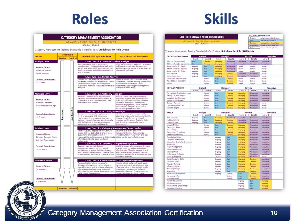 10 Category Management Association Certification 10