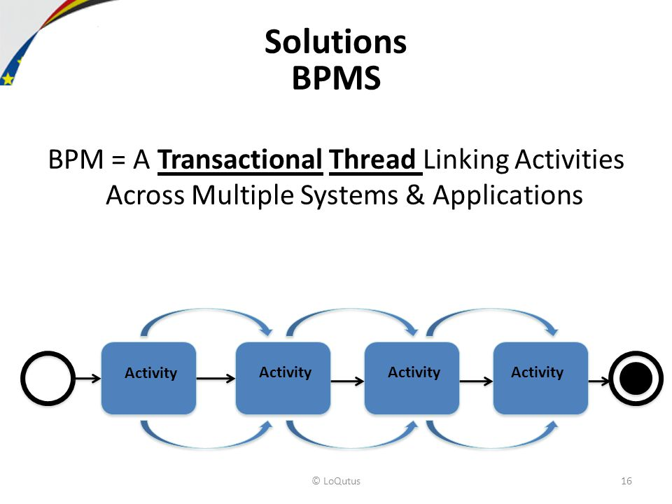 BPM = A Transactional Thread Linking Activities Across Multiple Systems & Applications State Control Activity Solutions BPMS © LoQutus16