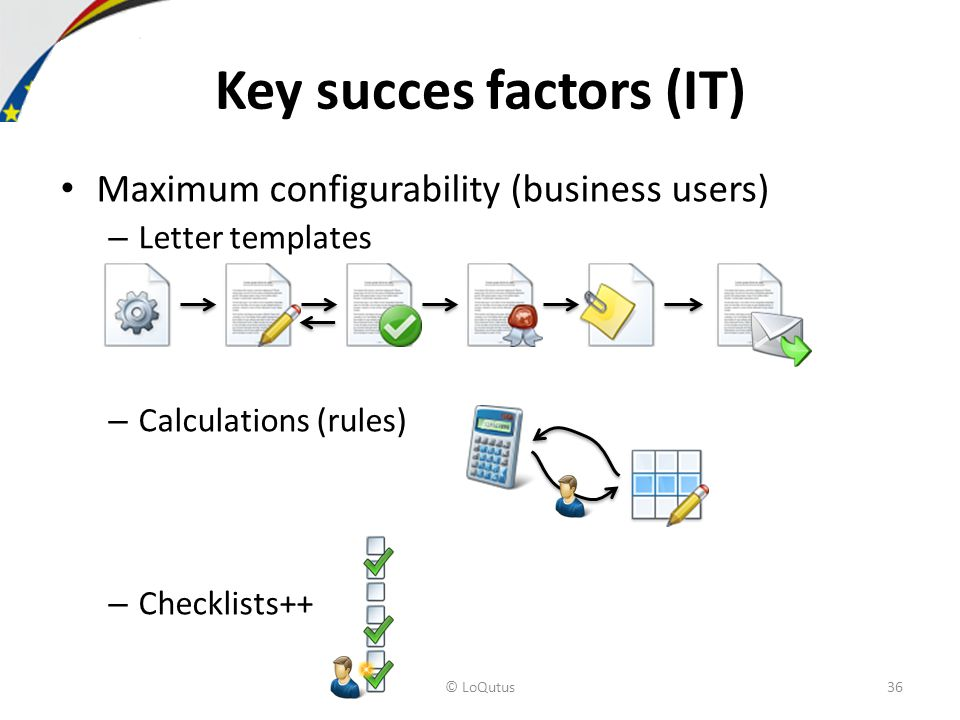 Maximum configurability (business users) – Letter templates – Calculations (rules) – Checklists++ © LoQutus36 Key succes factors (IT)