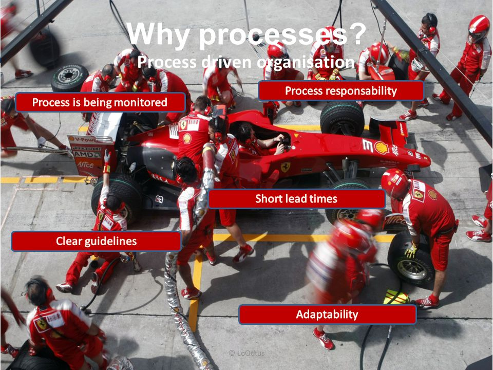 4 Process driven organisation Why processes © LoQutus4
