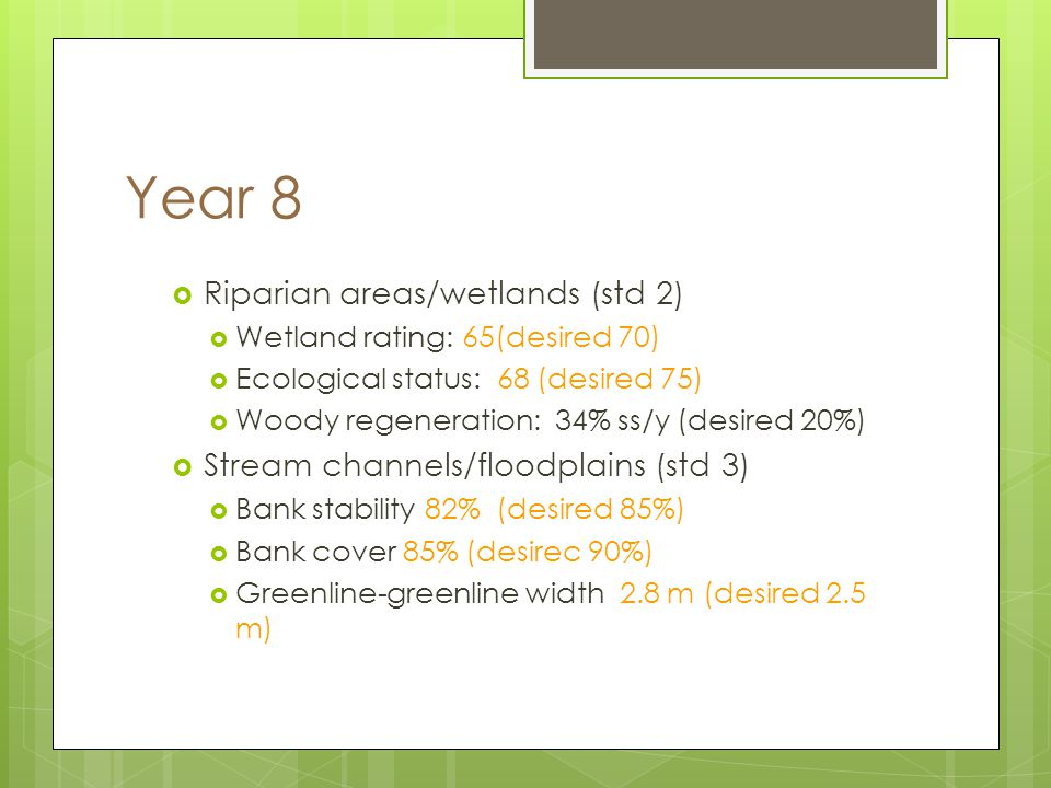 Year 8 Riparian areas/wetlands (std 2) Wetland rating: 65(desired 70) Ecological status: 68 (desired 75) Woody regeneration: 34% ss/y (desired 20%) Stream channels/floodplains (std 3) Bank stability 82% (desired 85%) Bank cover 85% (desirec 90%) Greenline-greenline width 2.8 m (desired 2.5 m)