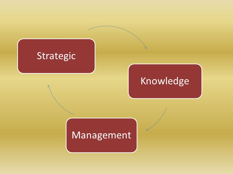 KnowledgeManagementStrategic
