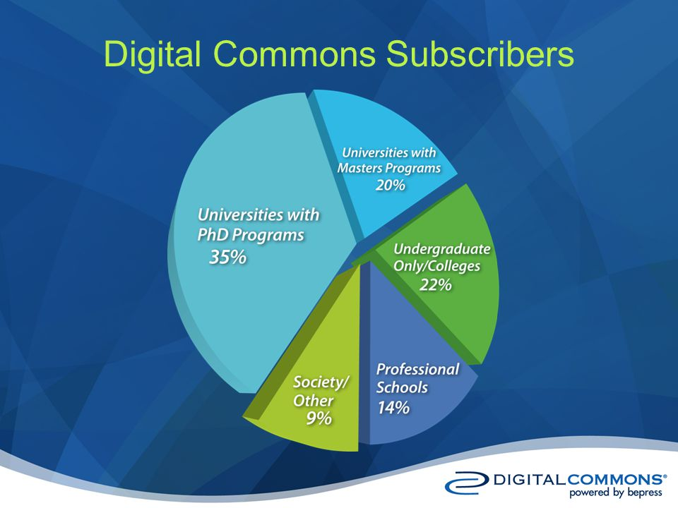 Digital Commons Subscribers