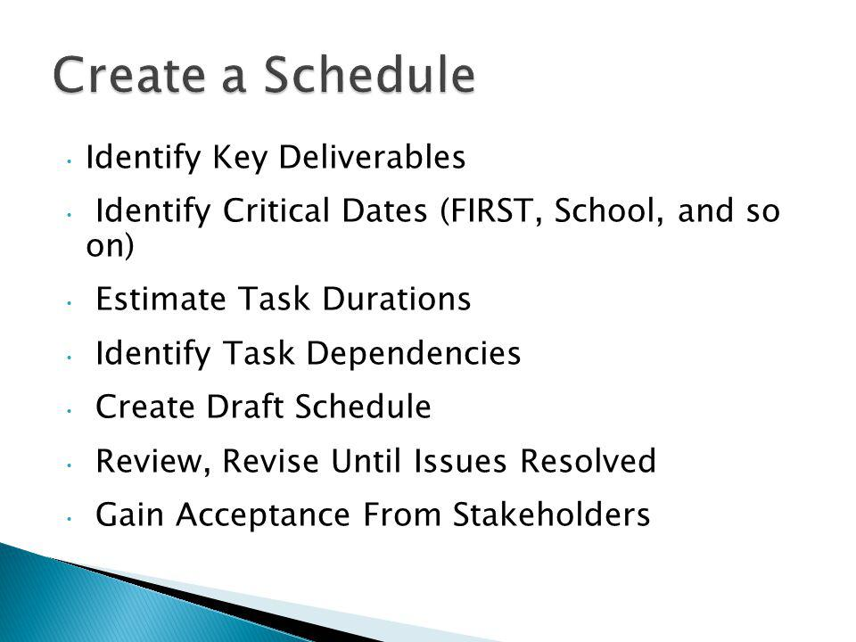 Identify Key Deliverables Identify Critical Dates (FIRST, School, and so on) Estimate Task Durations Identify Task Dependencies Create Draft Schedule Review, Revise Until Issues Resolved Gain Acceptance From Stakeholders