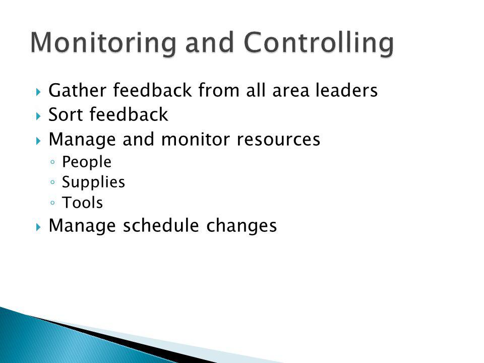 Gather feedback from all area leaders Sort feedback Manage and monitor resources People Supplies Tools Manage schedule changes
