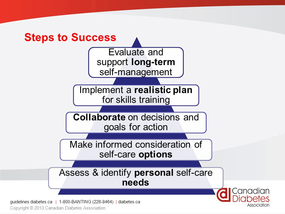 guidelines.diabetes.ca | 1-800-BANTING (226-8464) | diabetes.ca Copyright © 2013 Canadian Diabetes Association Steps to Success Evaluate and support long-term self-management Implement a realistic plan for skills training Collaborate on decisions and goals for action Make informed consideration of self-care options Assess & identify personal self-care needs