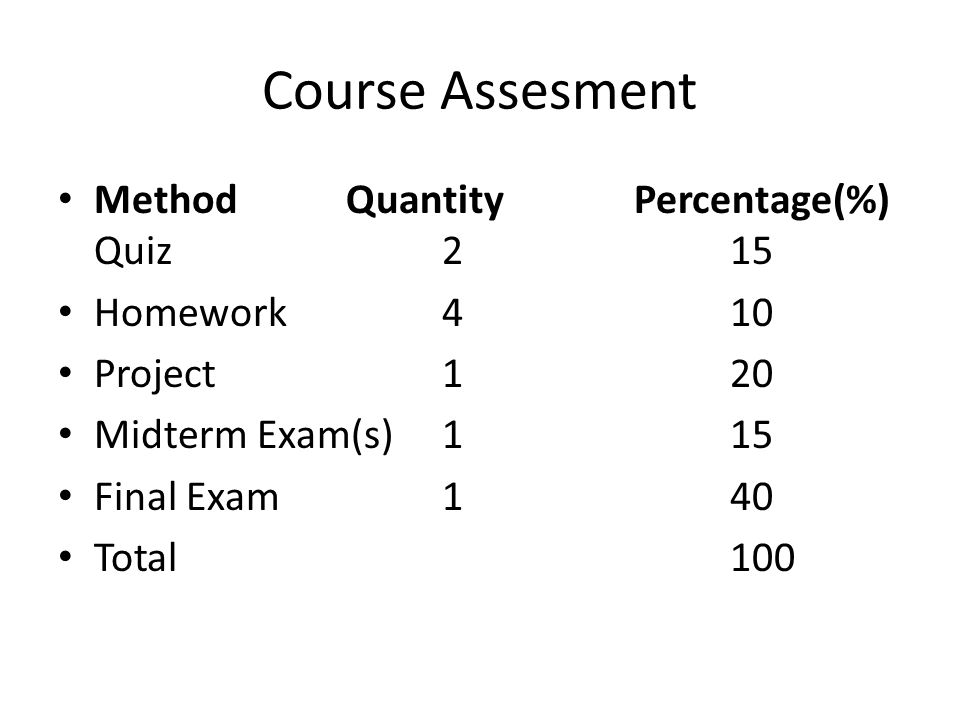 Course Assesment MethodQuantityPercentage(%) Quiz215 Homework410 Project120 Midterm Exam(s)115 Final Exam140 Total100