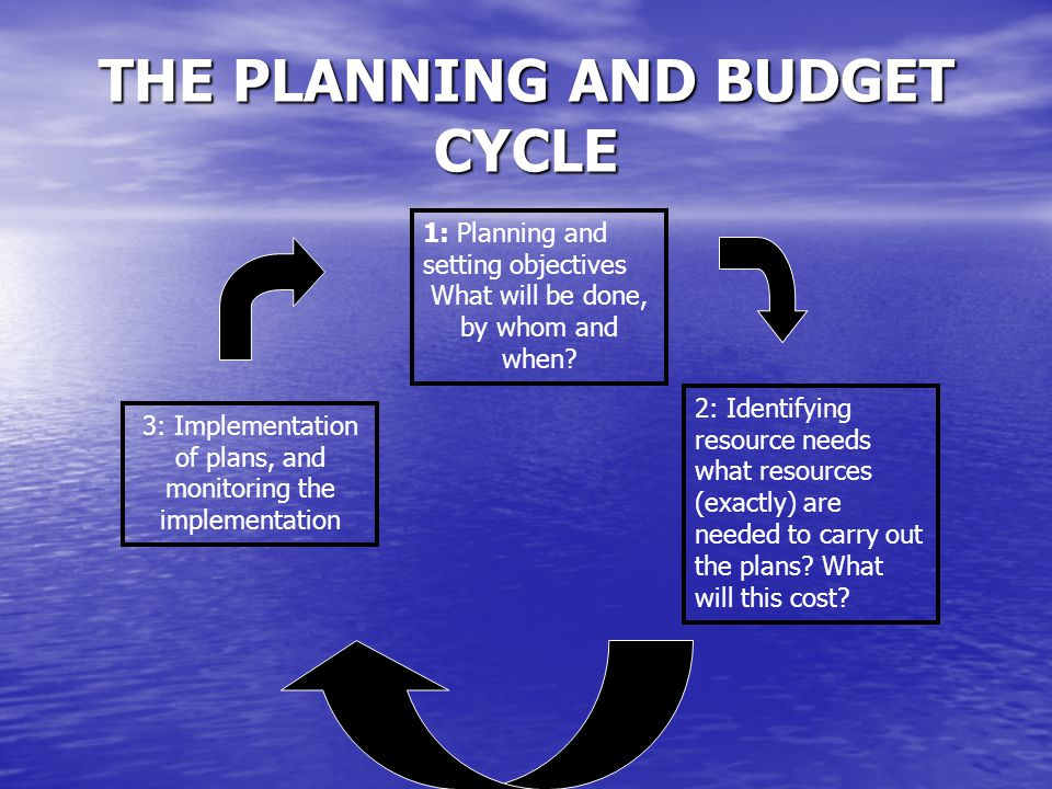 THE PLANNING AND BUDGET CYCLE 2: Identifying resource needs what resources (exactly) are needed to carry out the plans.