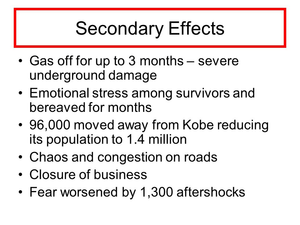 Secondary Effects Gas off for up to 3 months – severe underground damage Emotional stress among survivors and bereaved for months 96,000 moved away from Kobe reducing its population to 1.4 million Chaos and congestion on roads Closure of business Fear worsened by 1,300 aftershocks