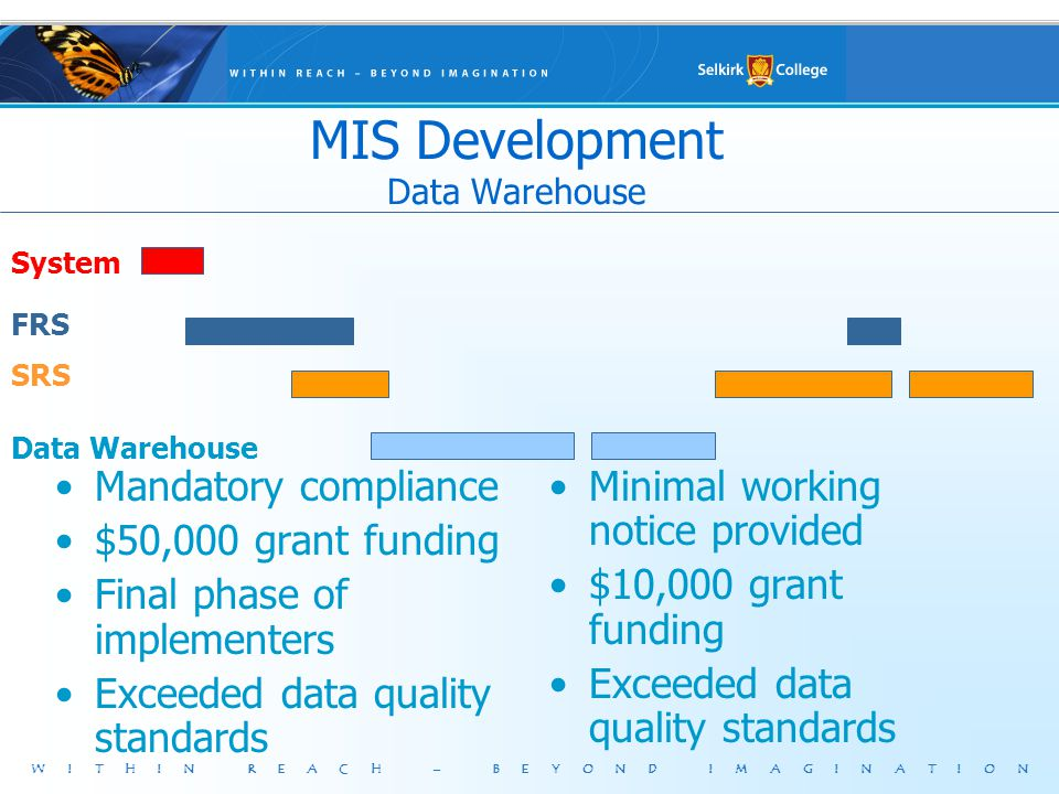 MIS Development Data Warehouse Mandatory compliance $50,000 grant funding Final phase of implementers Exceeded data quality standards Minimal working notice provided $10,000 grant funding Exceeded data quality standards System FRS SRS Data Warehouse