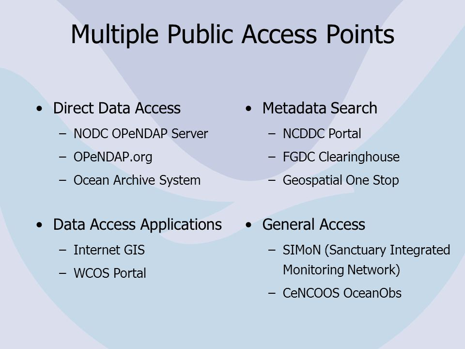 Multiple Public Access Points Direct Data Access –NODC OPeNDAP Server –OPeNDAP.org –Ocean Archive System Data Access Applications –Internet GIS –WCOS Portal Metadata Search –NCDDC Portal –FGDC Clearinghouse –Geospatial One Stop General Access –SIMoN (Sanctuary Integrated Monitoring Network) –CeNCOOS OceanObs