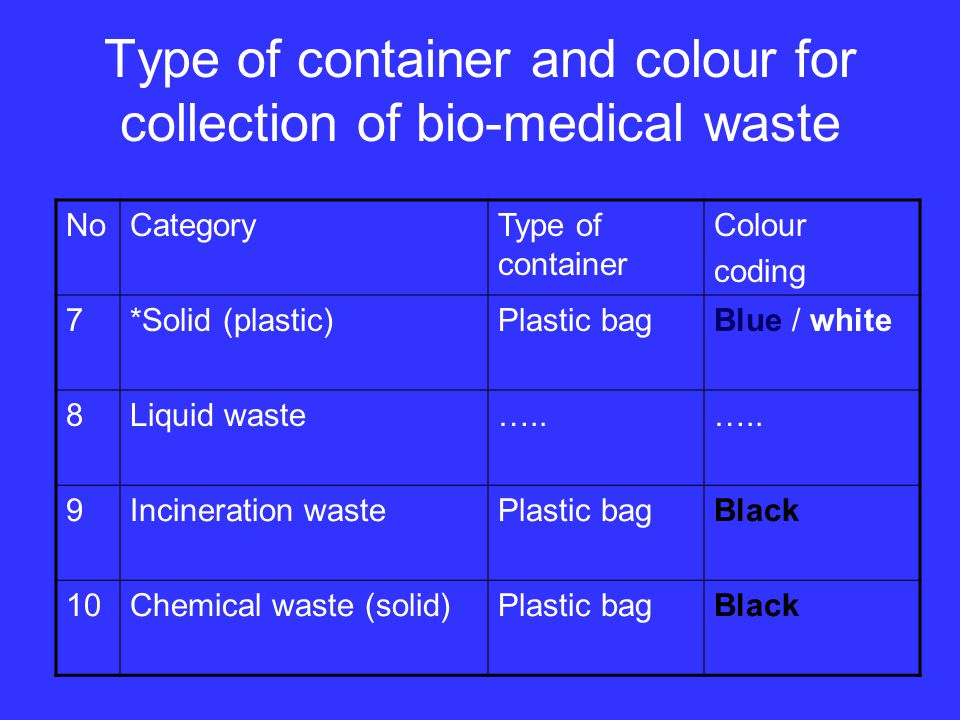 Type of container and colour for collection of bio-medical waste NoCategoryType of container Colour coding 7*Solid (plastic)Plastic bagBlue / white 8Liquid waste…..