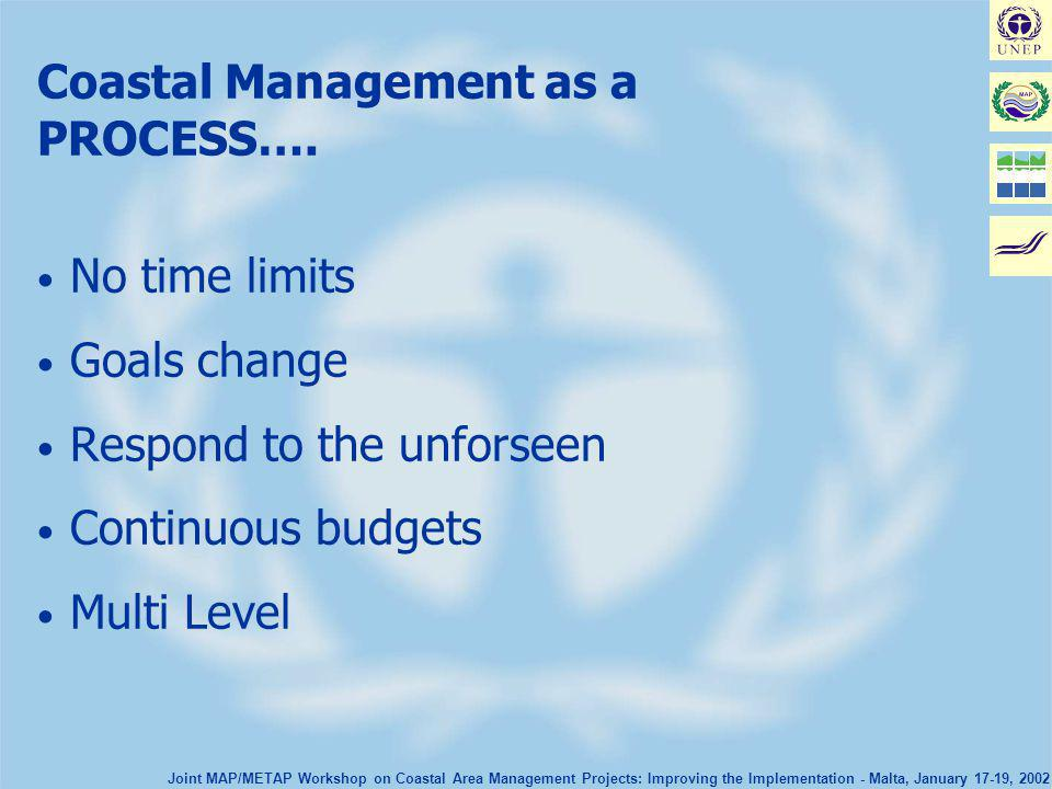 No time limits Goals change Respond to the unforseen Continuous budgets Multi Level Coastal Management as a PROCESS….