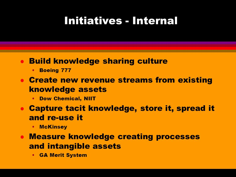 Initiatives - Internal l Build knowledge sharing culture Boeing 777 l Create new revenue streams from existing knowledge assets Dow Chemical, NIIT l Capture tacit knowledge, store it, spread it and re-use it McKinsey l Measure knowledge creating processes and intangible assets GA Merit System
