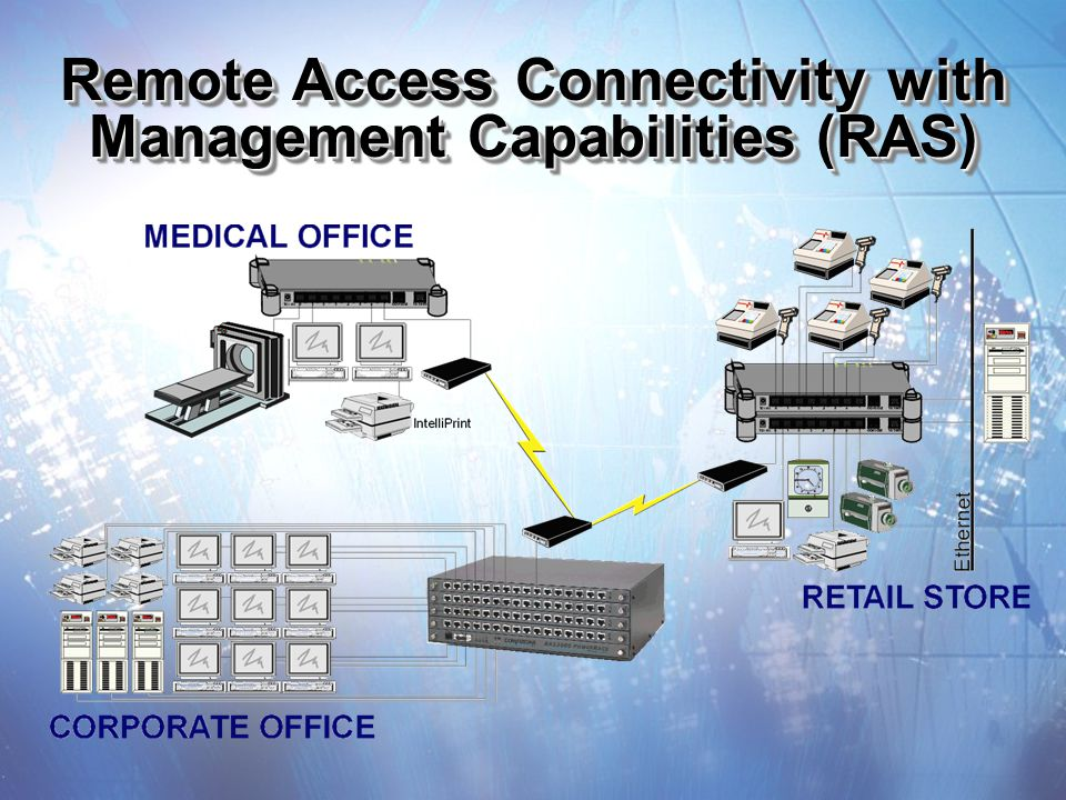 Remote Access Connectivity with Management Capabilities (RAS)