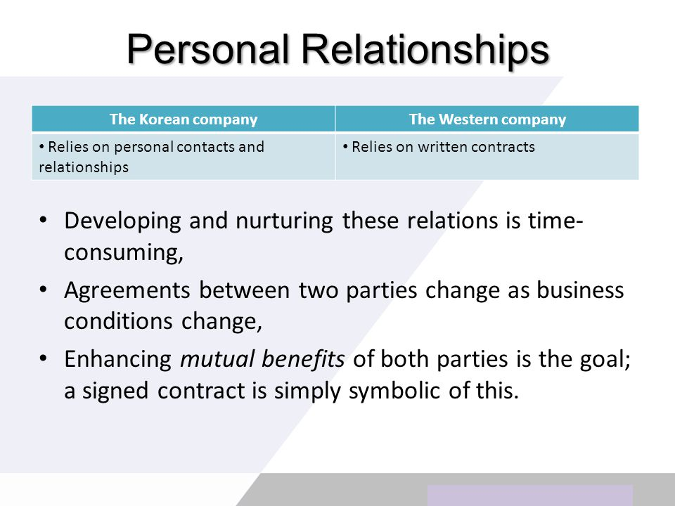 Copyright © Wondershare Software Personal Relationships Developing and nurturing these relations is time- consuming, Agreements between two parties change as business conditions change, Enhancing mutual benefits of both parties is the goal; a signed contract is simply symbolic of this.