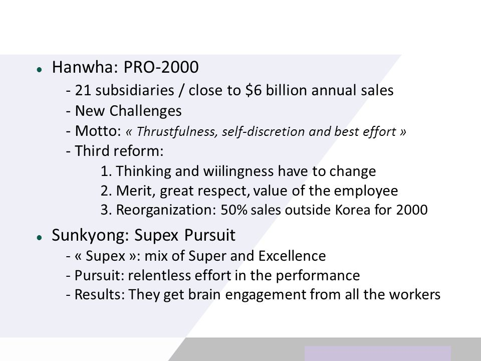Copyright © Wondershare Software Hanwha: PRO-2000 - 21 subsidiaries / close to $6 billion annual sales - New Challenges - Motto: « Thrustfulness, self-discretion and best effort » - Third reform: 1.