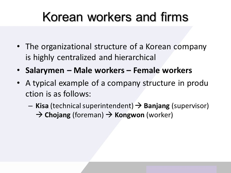 Copyright © Wondershare Software Korean workers and firms The organizational structure of a Korean company is highly centralized and hierarchical Salarymen – Male workers – Female workers A typical example of a company structure in produ ction is as follows: – Kisa (technical superintendent) Banjang (supervisor) Chojang (foreman) Kongwon (worker)