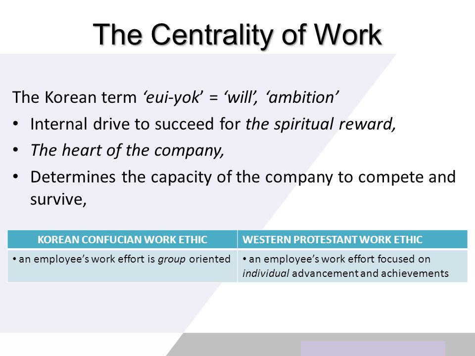 Copyright © Wondershare Software The Centrality of Work The Korean term eui-yok = will, ambition Internal drive to succeed for the spiritual reward, The heart of the company, Determines the capacity of the company to compete and survive, KOREAN CONFUCIAN WORK ETHICWESTERN PROTESTANT WORK ETHIC an employees work effort is group oriented an employees work effort focused on individual advancement and achievements