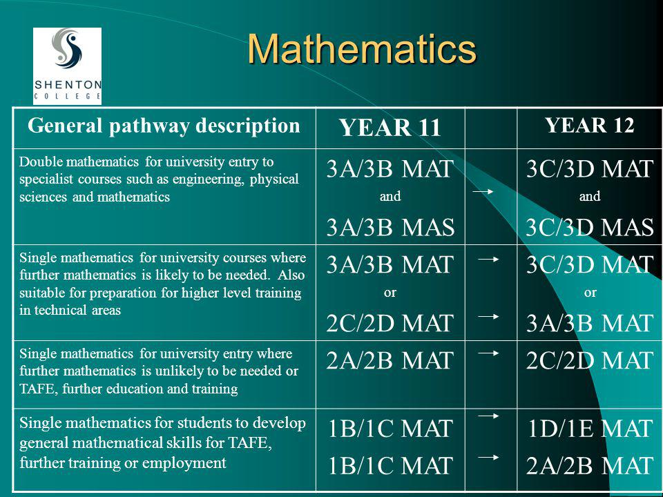 Mathematics General pathway description YEAR 11 YEAR 12 Double mathematics for university entry to specialist courses such as engineering, physical sciences and mathematics 3A/3B MAT and 3A/3B MAS 3C/3D MAT and 3C/3D MAS Single mathematics for university courses where further mathematics is likely to be needed.