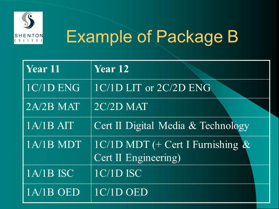 Example of Package B Year 11Year 12 1C/1D ENG1C/1D LIT or 2C/2D ENG 2A/2B MAT2C/2D MAT 1A/1B AITCert II Digital Media & Technology 1A/1B MDT1C/1D MDT (+ Cert I Furnishing & Cert II Engineering) 1A/1B ISC1C/1D ISC 1A/1B OED1C/1D OED