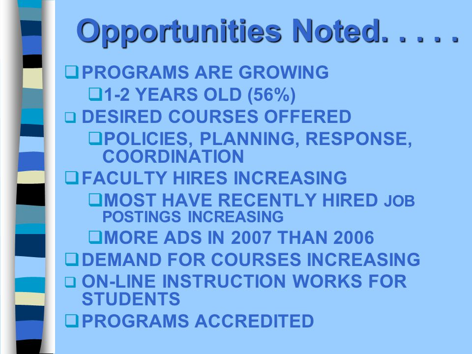 Opportunities Noted.....